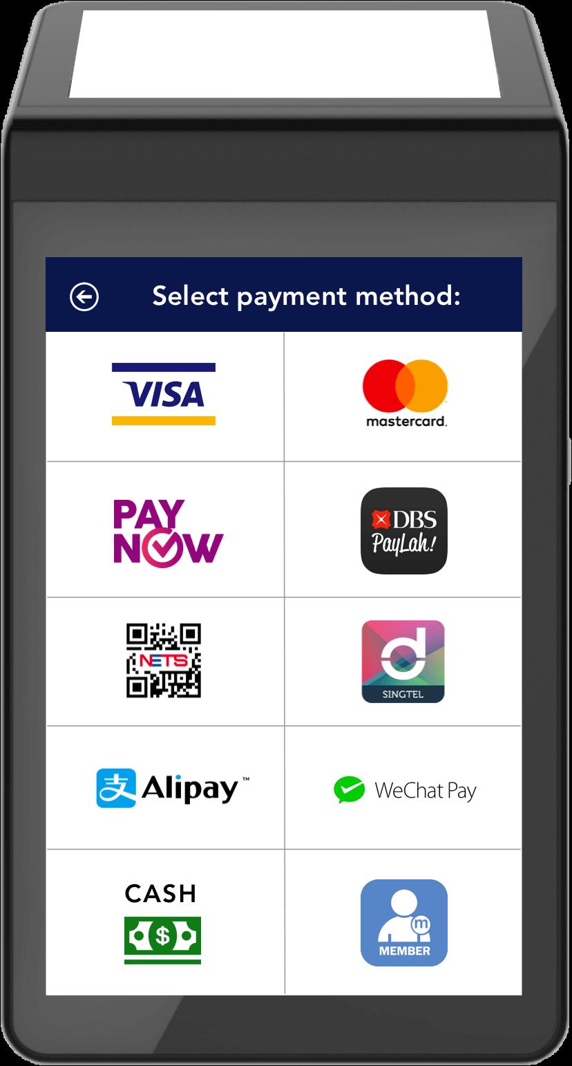 Payment Method | Qashier